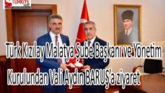 Türk Kızıla Malatya Şube Başkanı ve Yönetim Kurulundan Vali Aydın BARUŞ'a ziyaret